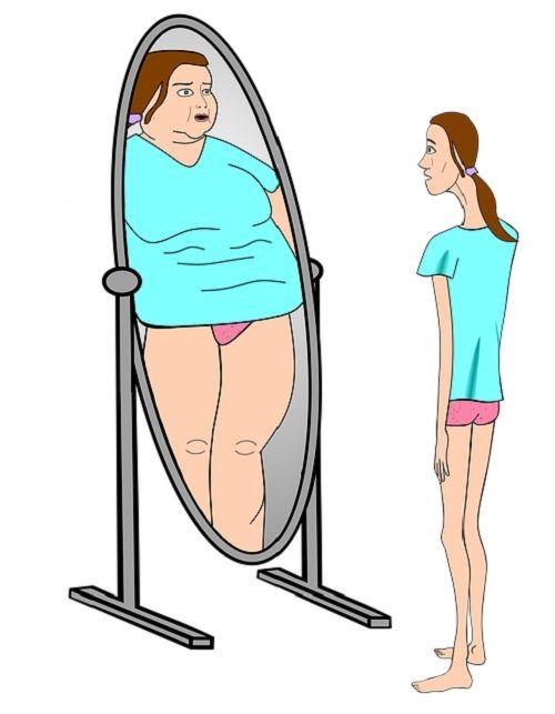 Distorsión de la imagen corporal