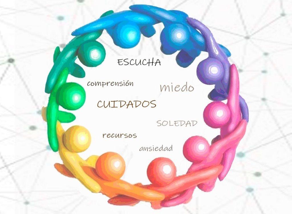 Grupo de Encuentro - Psicoterapia de Grupo Online